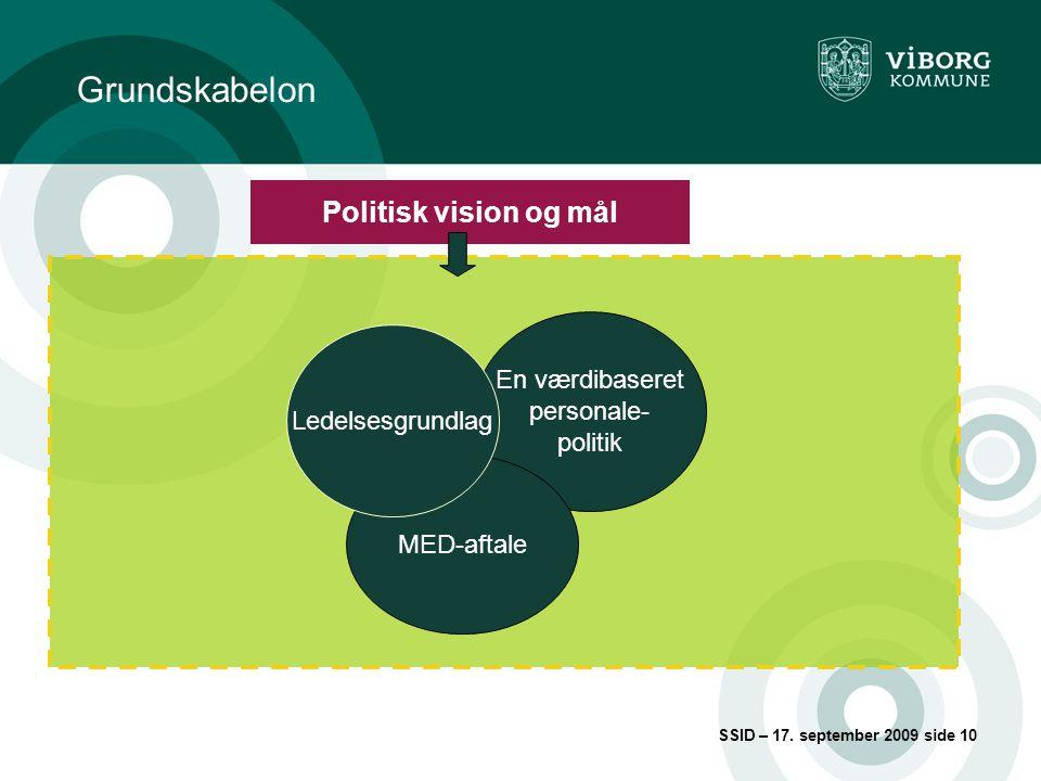 Grundskabelon Politisk vision og mål En værdibaseret personale-