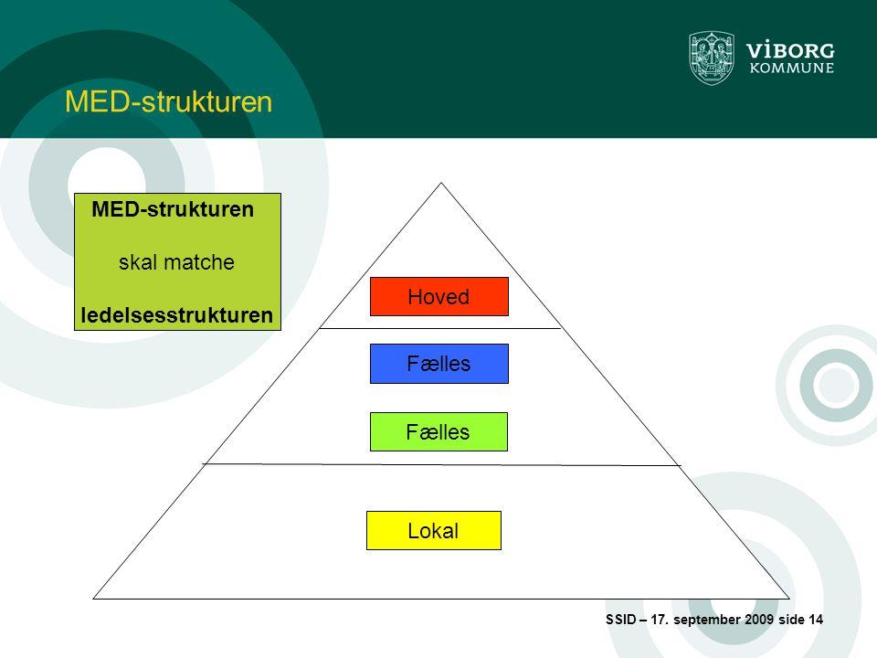 MED-strukturen MED-strukturen skal matche ledelsesstrukturen Hoved
