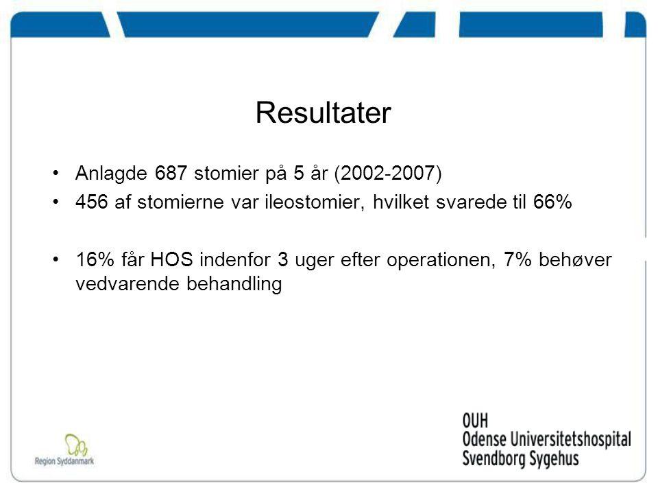 Resultater Anlagde 687 stomier på 5 år (2002-2007)