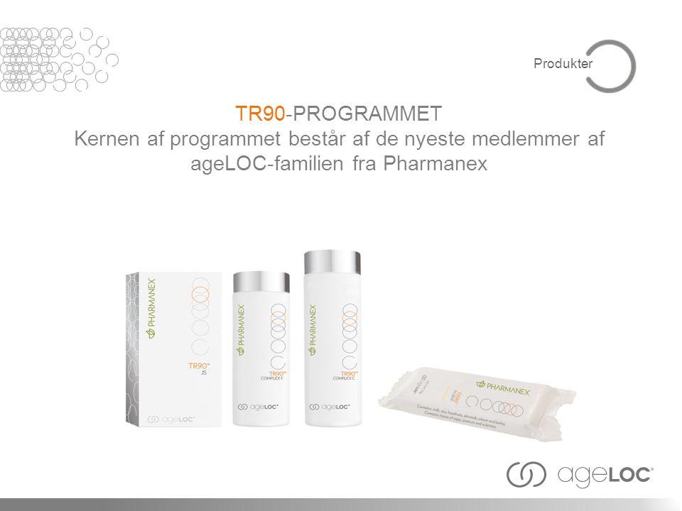 Produkter TR90-PROGRAMMET.
