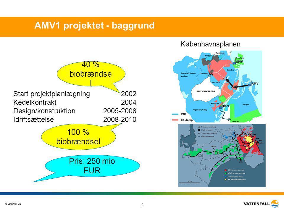 AMV1 projektet - baggrund