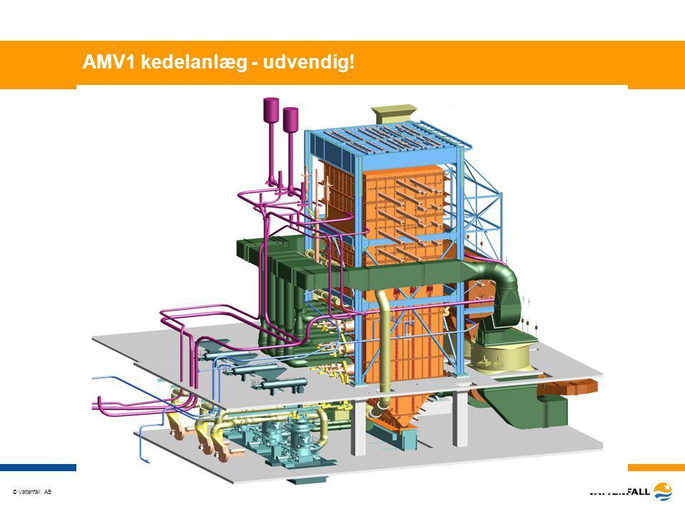 AMV1 kedelanlæg - udvendig!