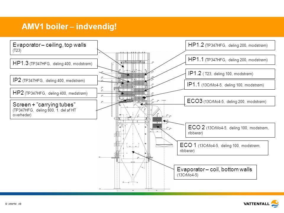 AMV1 boiler – indvendig! Evaporator – ceiling, top walls (T23)