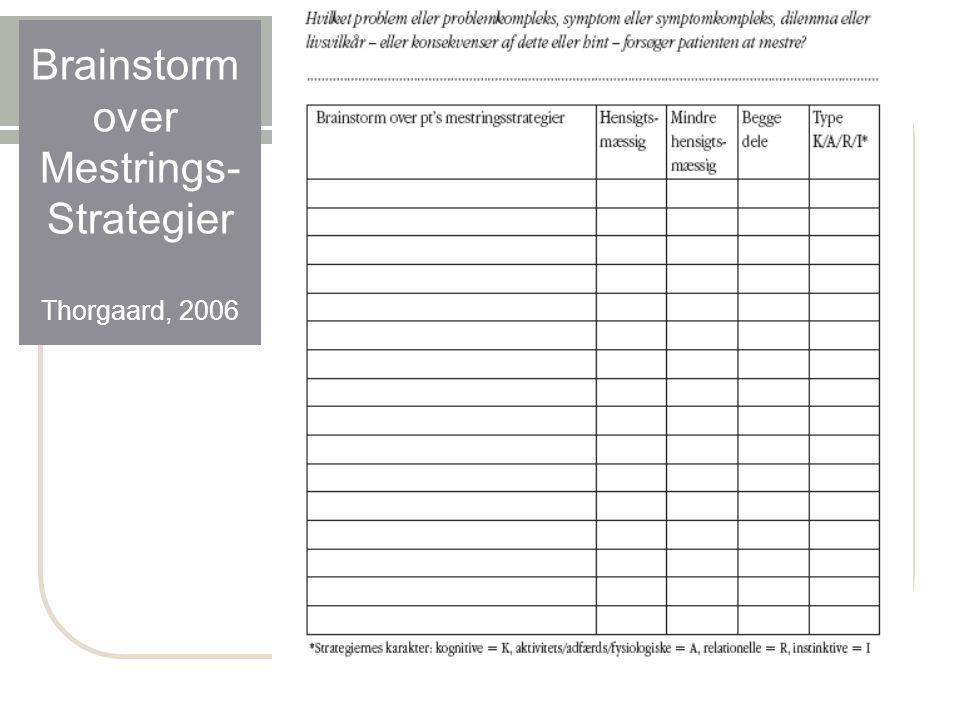 Brainstorm over Mestrings- Strategier Thorgaard, 2006