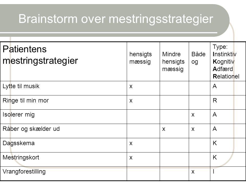 Brainstorm over mestringsstrategier