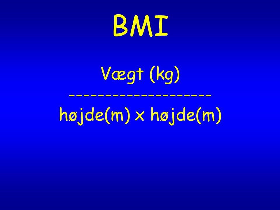 BMI Vægt (kg) -------------------- højde(m) x højde(m)