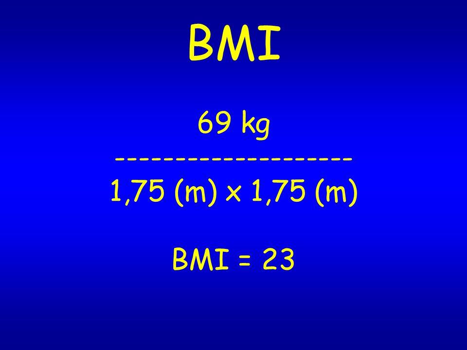 BMI 69 kg -------------------- 1,75 (m) x 1,75 (m) BMI = 23