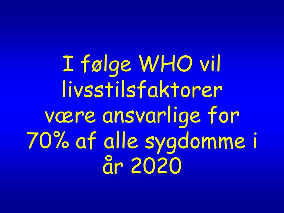 I følge WHO vil livsstilsfaktorer være ansvarlige for 70% af alle sygdomme i år 2020