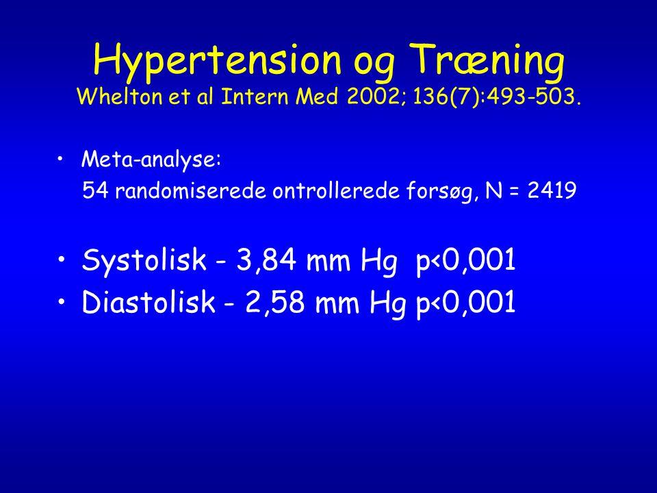 Hypertension og Træning Whelton et al Intern Med 2002; 136(7):493-503.
