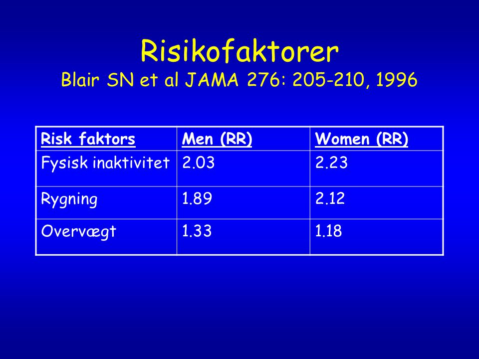 Risikofaktorer Blair SN et al JAMA 276: 205-210, 1996