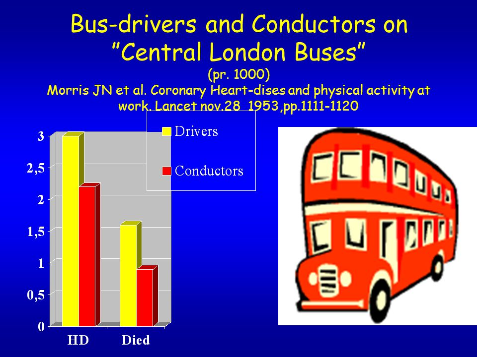 Bus-drivers and Conductors on Central London Buses (pr