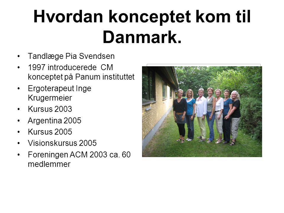 Hvordan konceptet kom til Danmark.