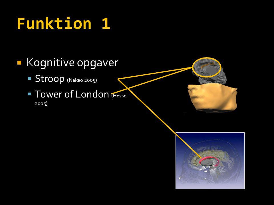 Funktion 1 Kognitive opgaver Stroop (Nakao 2005)