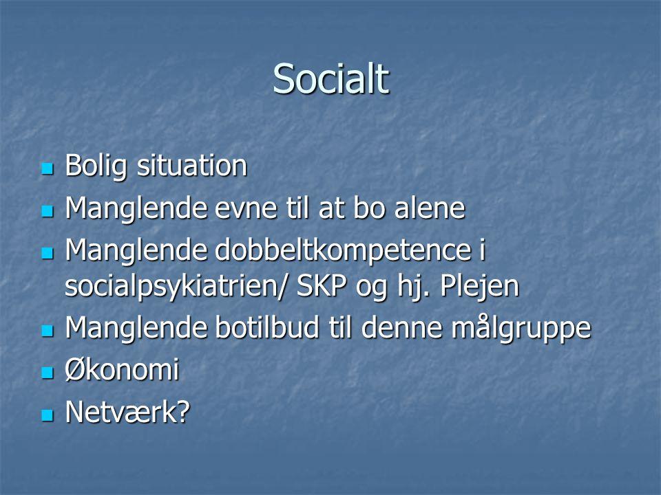 Socialt Bolig situation Manglende evne til at bo alene
