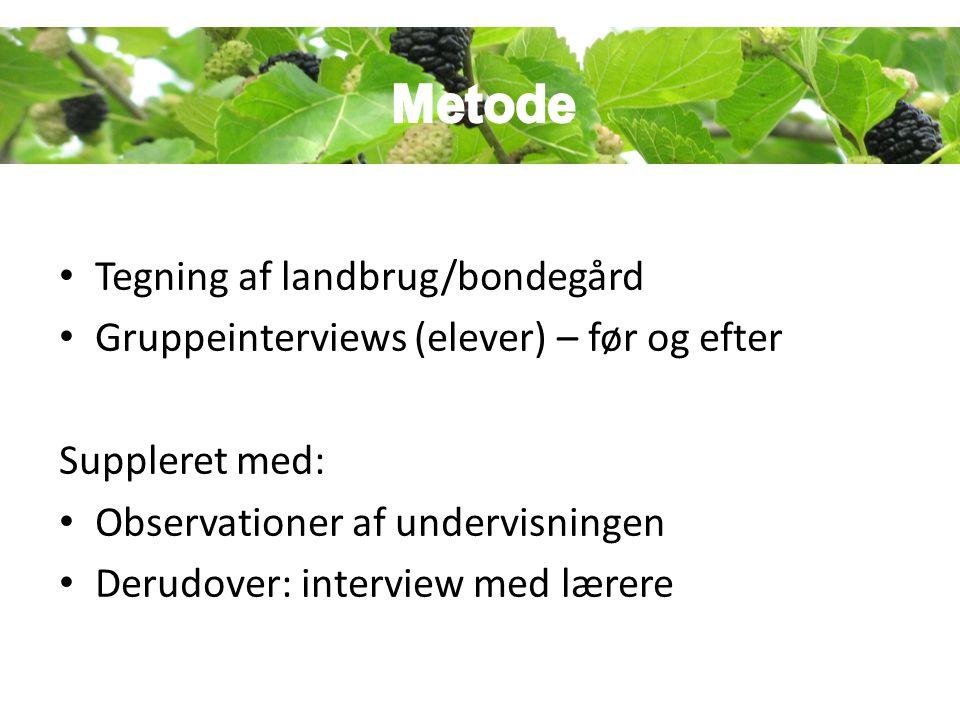 Metode Metode Tegning af landbrug/bondegård