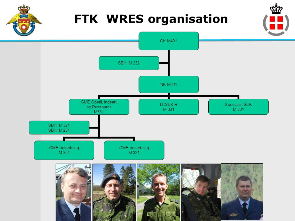 FTK WRES organisation