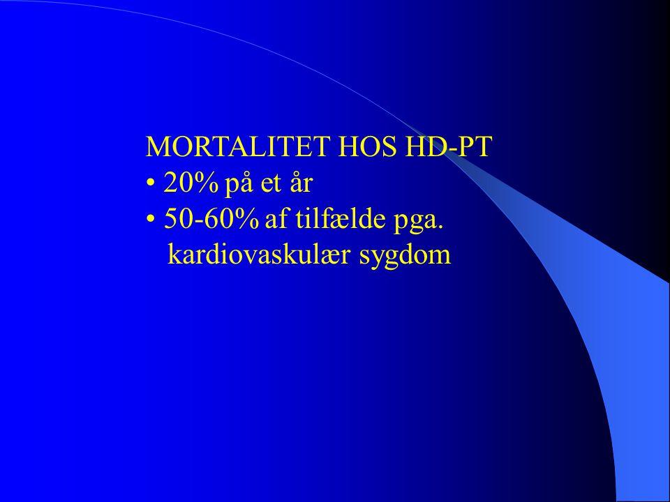 MORTALITET HOS HD-PT • 20% på et år • 50-60% af tilfælde pga. kardiovaskulær sygdom