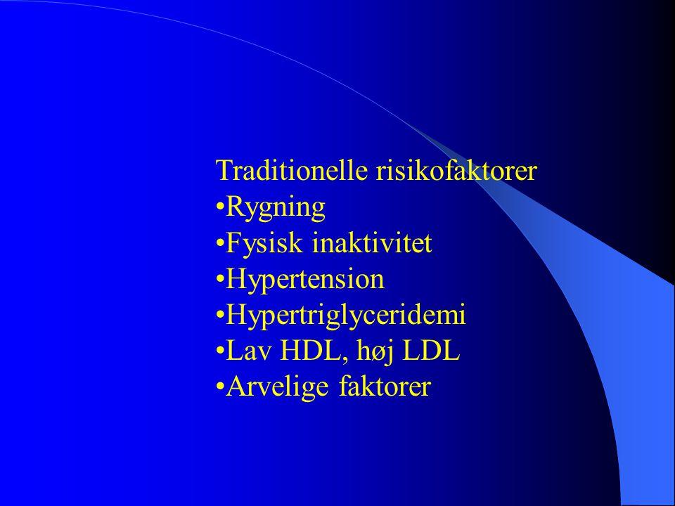 Traditionelle risikofaktorer