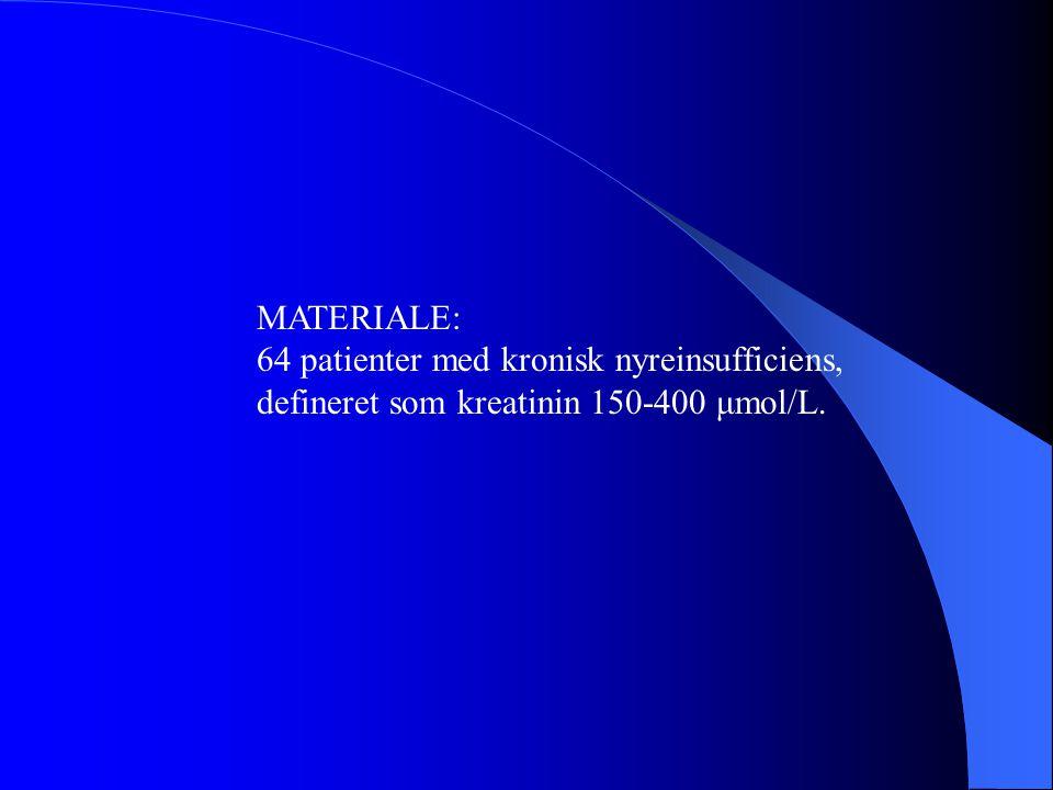 64 patienter med kronisk nyreinsufficiens,