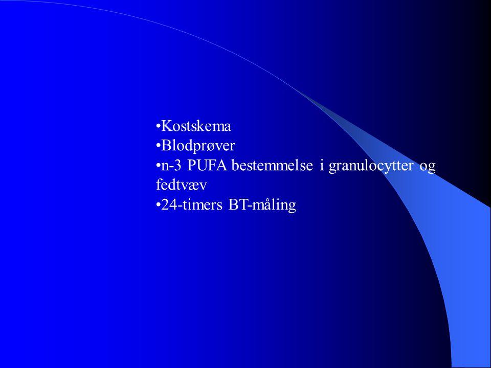 •n-3 PUFA bestemmelse i granulocytter og fedtvæv •24-timers BT-måling