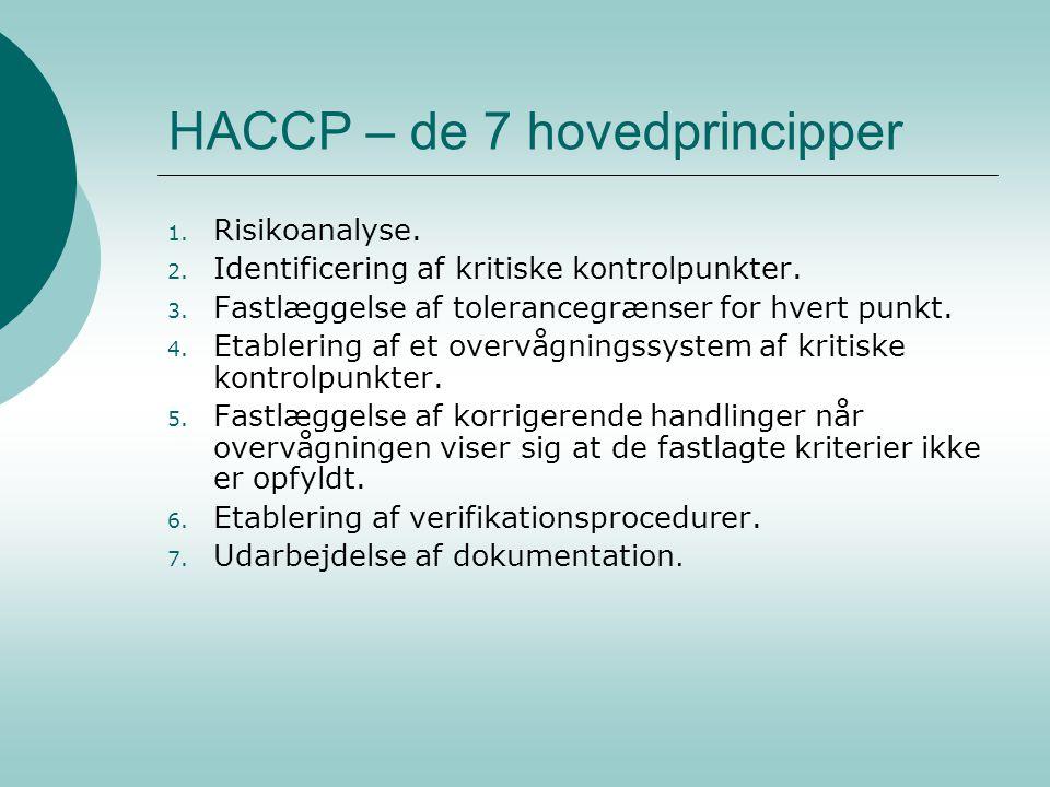 HACCP – de 7 hovedprincipper
