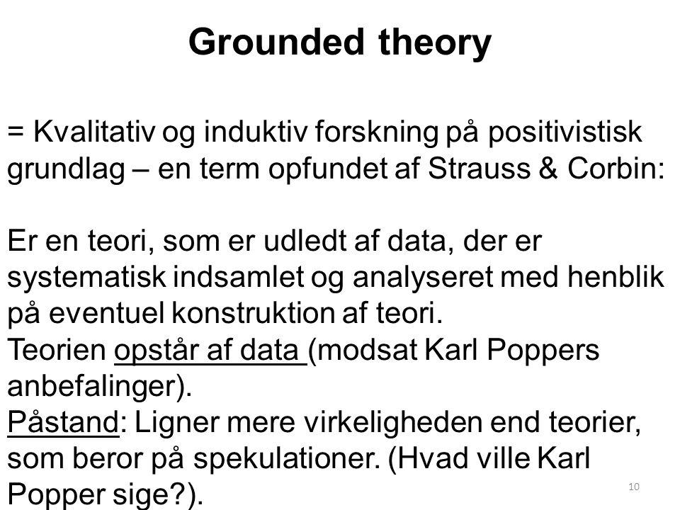 Grounded theory = Kvalitativ og induktiv forskning på positivistisk grundlag – en term opfundet af Strauss & Corbin: