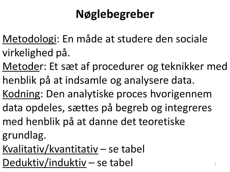 Nøglebegreber Metodologi: En måde at studere den sociale virkelighed på.