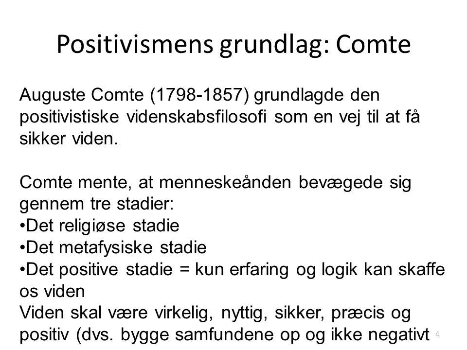 Positivismens grundlag: Comte