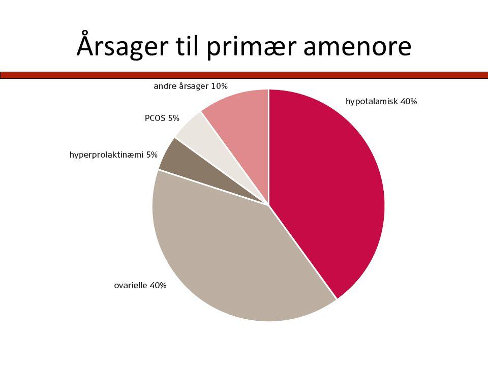 Årsager til primær amenore