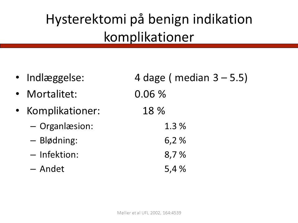 Hysterektomi på benign indikation komplikationer