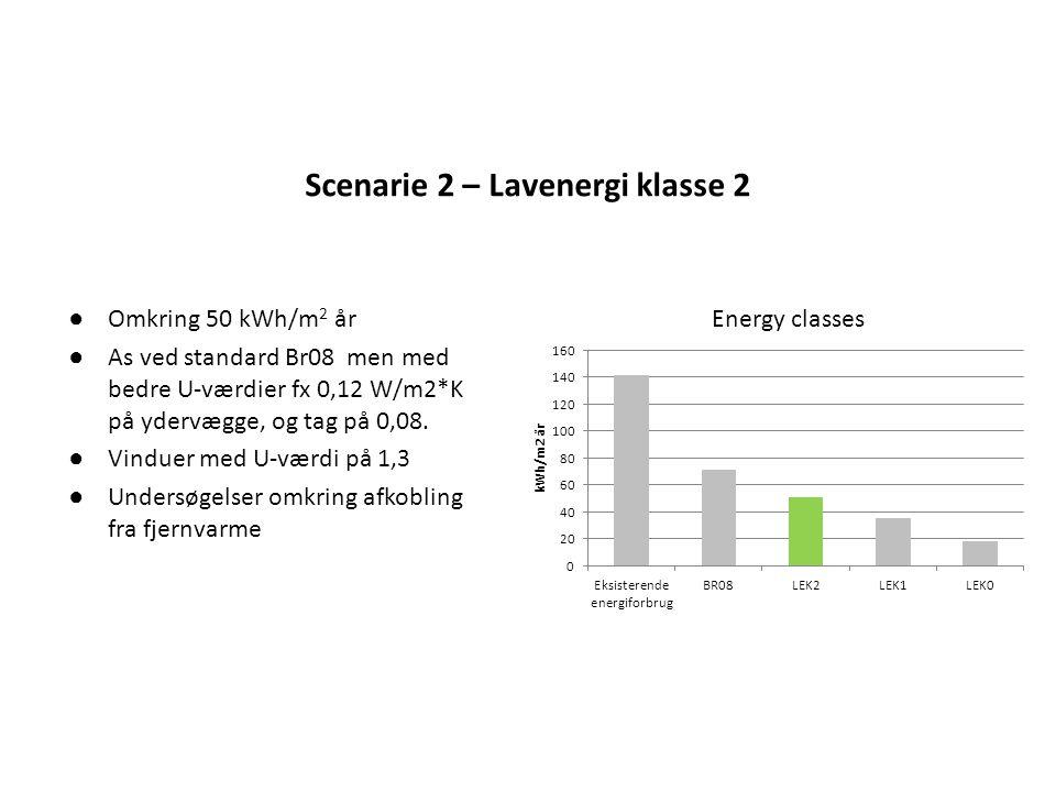 Scenarie 2 – Lavenergi klasse 2