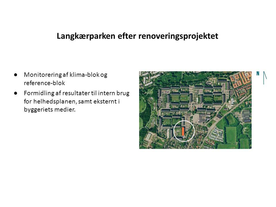 Langkærparken efter renoveringsprojektet