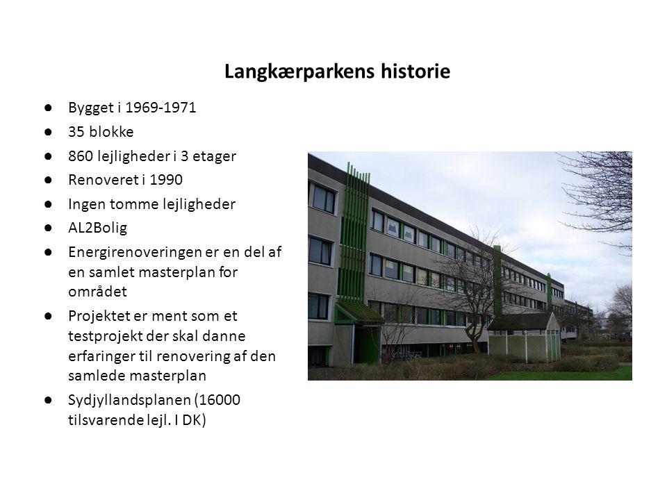 Langkærparkens historie