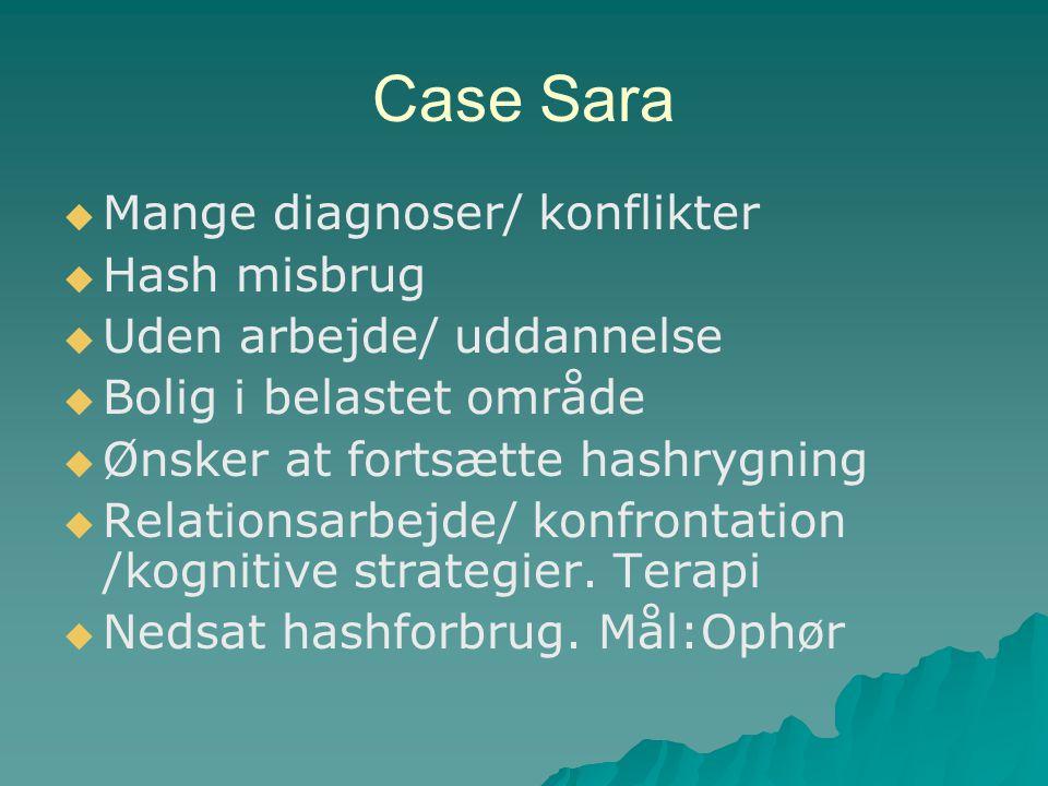 Case Sara Mange diagnoser/ konflikter Hash misbrug