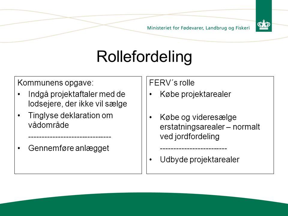 Rollefordeling Kommunens opgave: