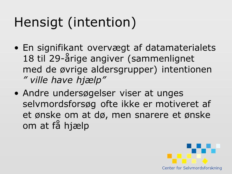 Hensigt (intention)