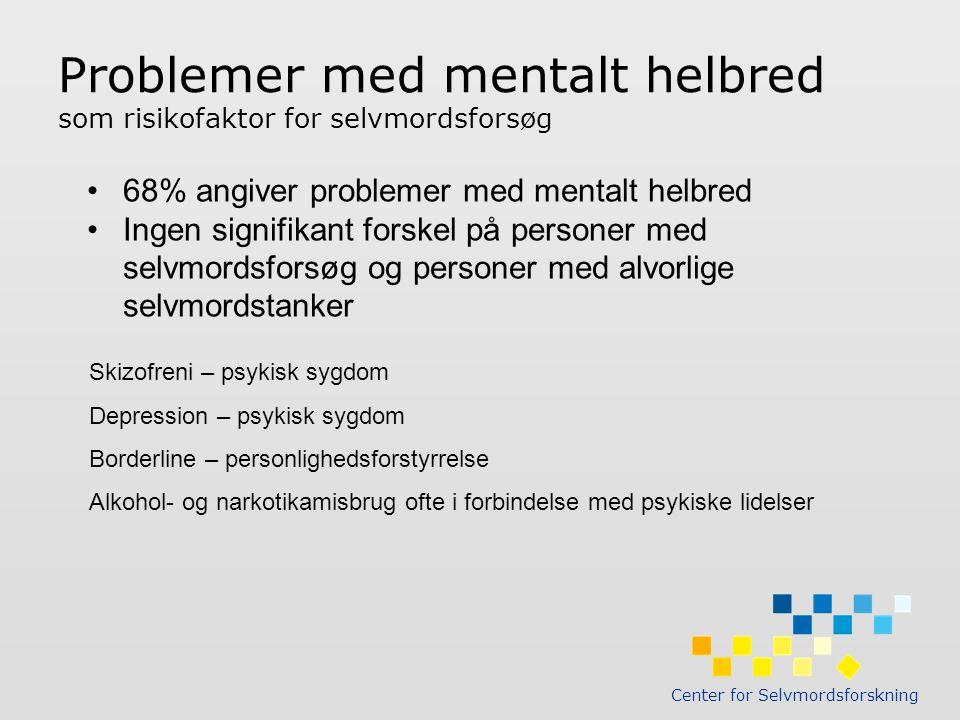 Problemer med mentalt helbred som risikofaktor for selvmordsforsøg