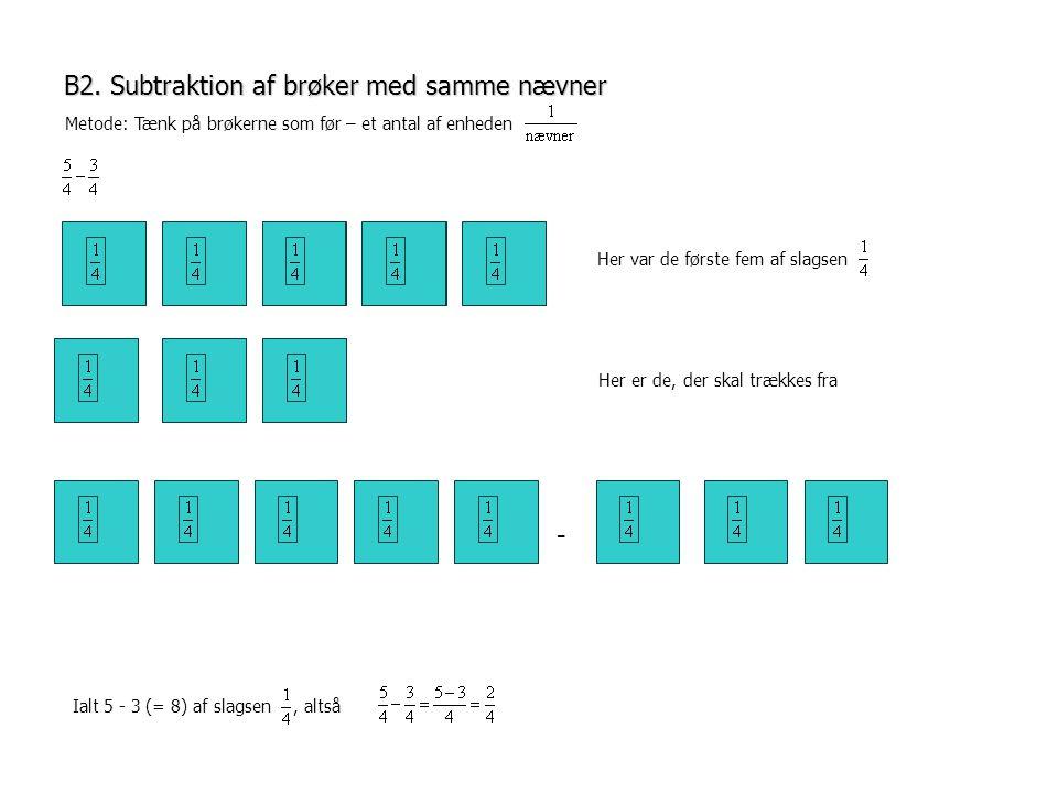 B2. Subtraktion af brøker med samme nævner