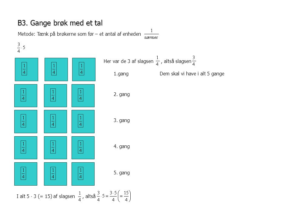 B3. Gange brøk med et tal Metode: Tænk på brøkerne som før – et antal af enheden. Her var de 3 af slagsen , altså slagsen.