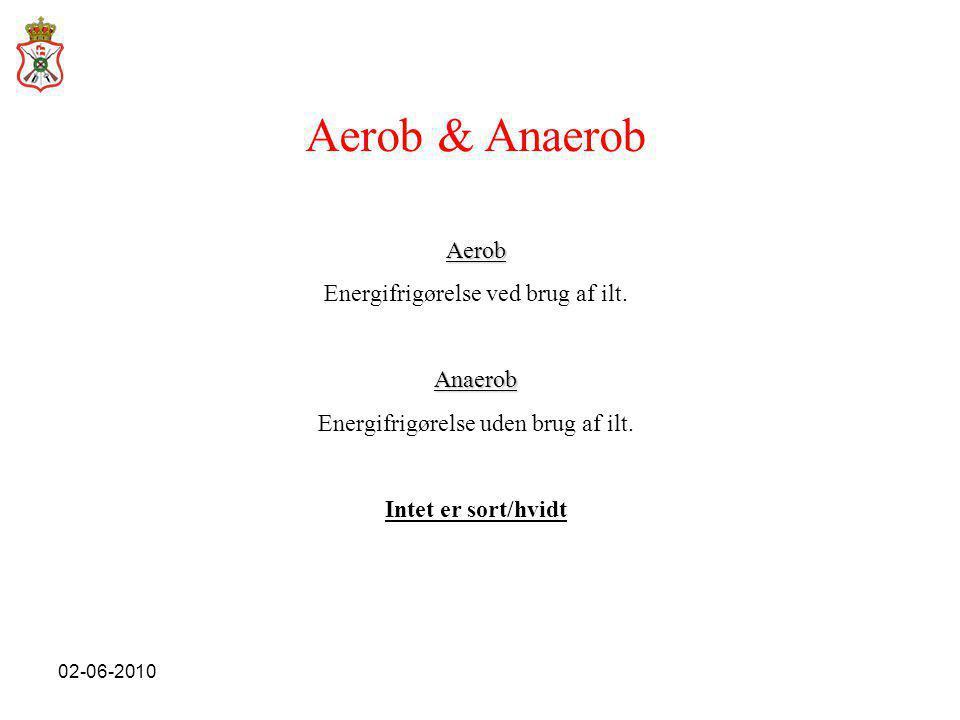 Aerob & Anaerob Aerob Energifrigørelse ved brug af ilt. Anaerob