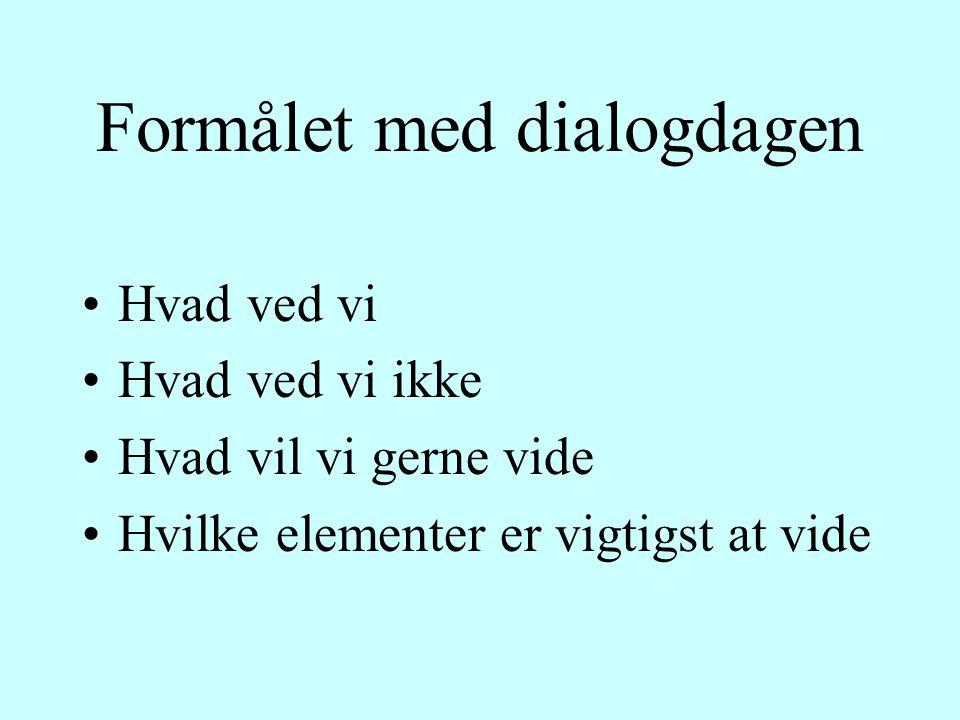 Formålet med dialogdagen