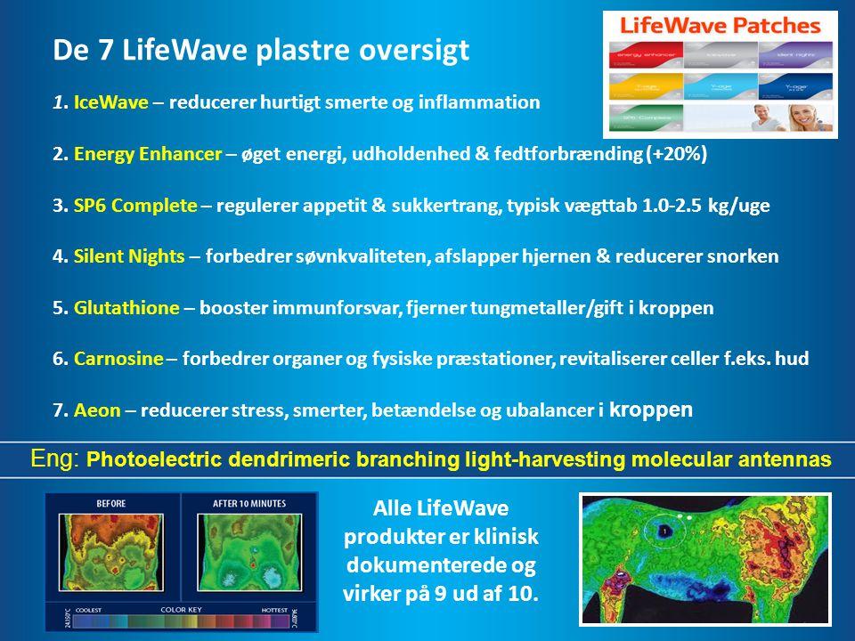 De 7 LifeWave plastre oversigt