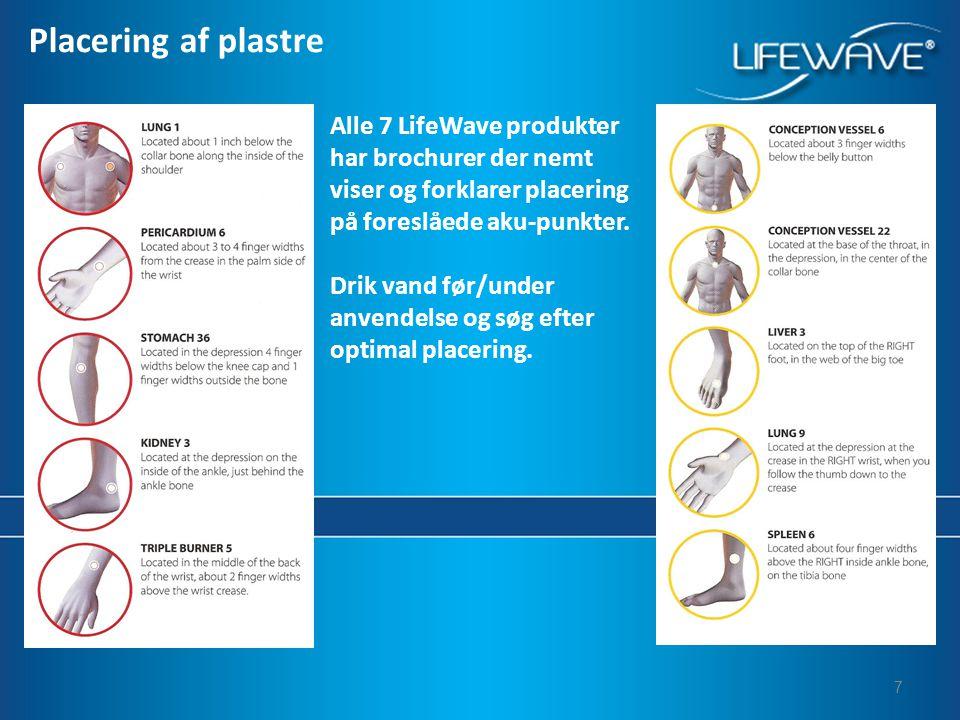 Placering af plastre Alle 7 LifeWave produkter har brochurer der nemt viser og forklarer placering på foreslåede aku-punkter.