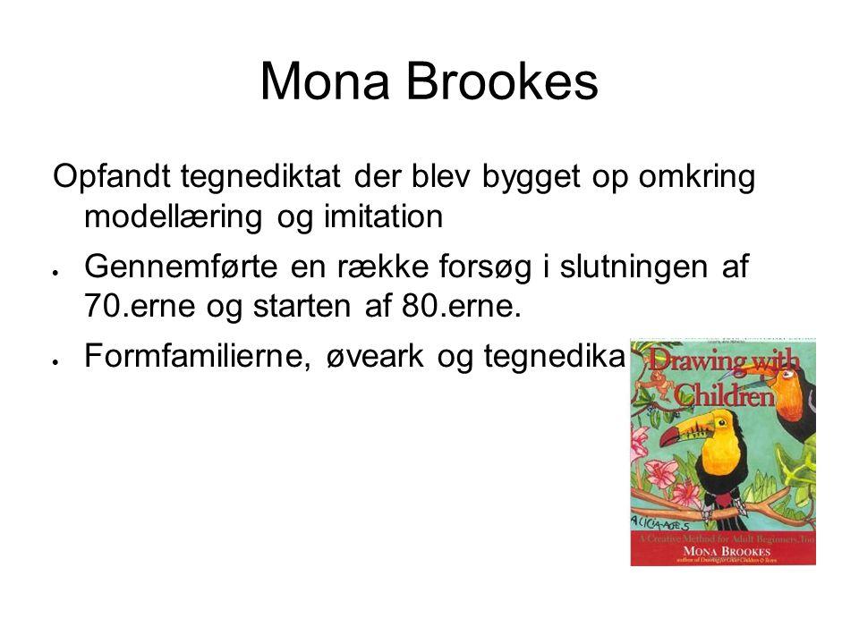 Mona Brookes Opfandt tegnediktat der blev bygget op omkring modellæring og imitation.