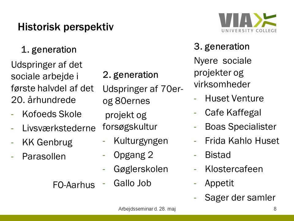 1. generation Historisk perspektiv 3. generation
