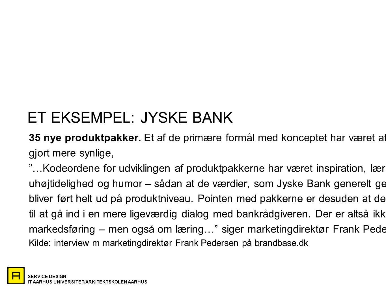 ET EKSEMPEL: JYSKE BANK