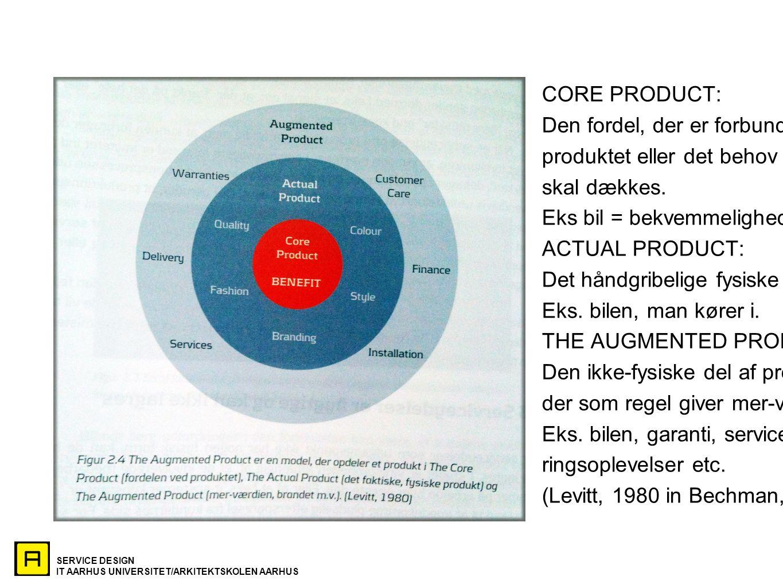 CORE PRODUCT: Den fordel, der er forbundet m. produktet eller det behov der. skal dækkes. Eks bil = bekvemmelighed.