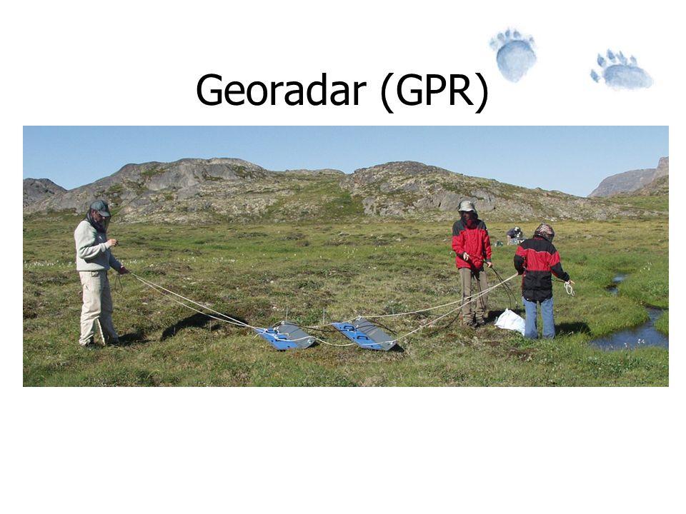 Georadar (GPR)