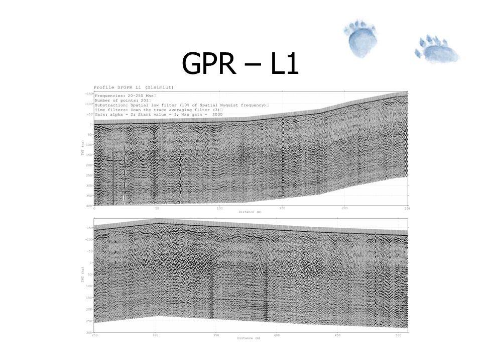 GPR – L1