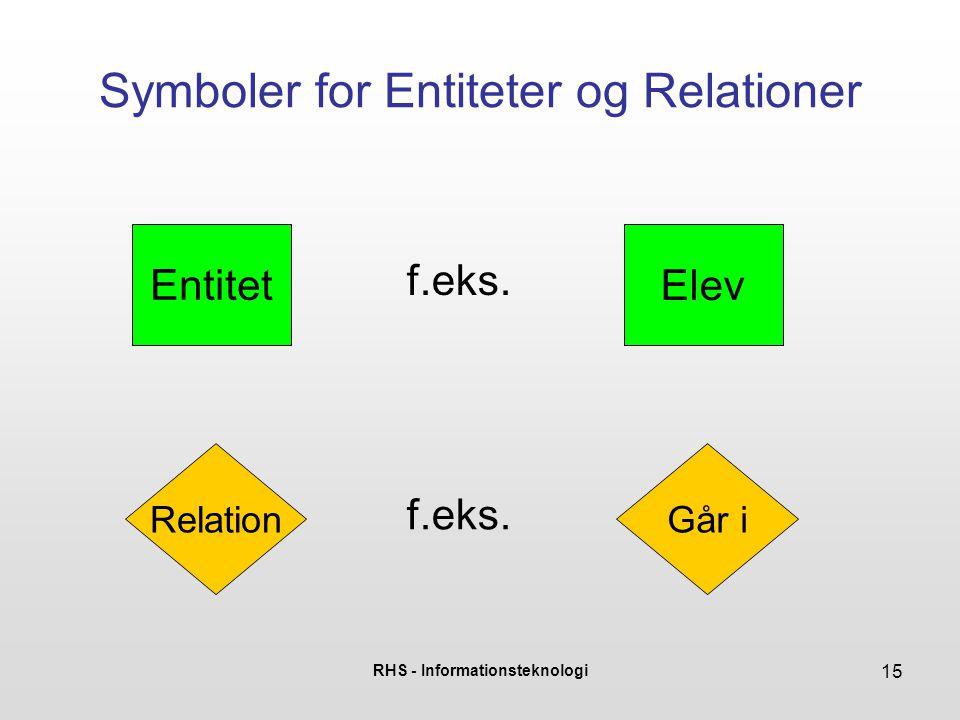 Symboler for Entiteter og Relationer